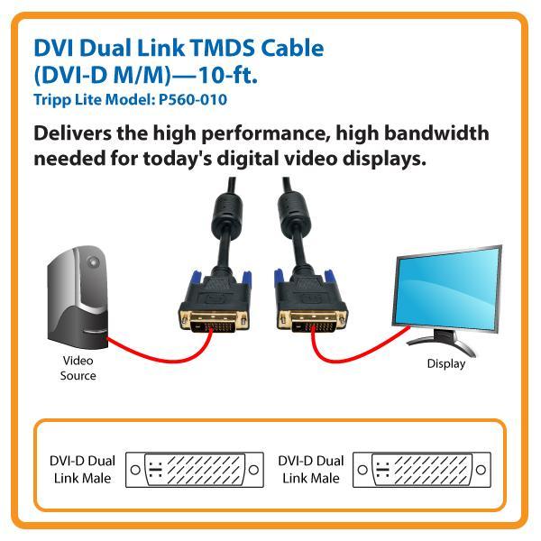 Amazon.com: Tripp Lite DVI Dual Link Cable, Digital TMDS Monitor Cable