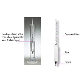 Using a hydrometer