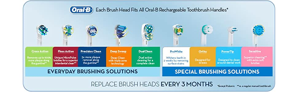 oral b toothbrush, oral b electric toothbrush, best electric toothbrush