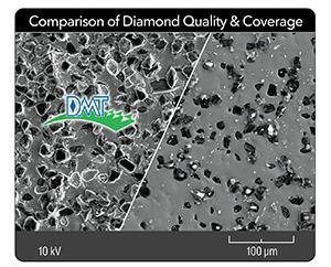 DMT Diamond Coverage Comparison