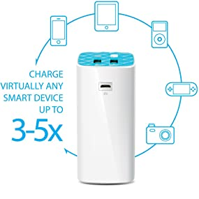 power bank , portable power, Recharge, charger , external power, portable charger, iphone, ipad