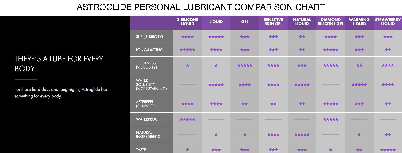 Personal lubricant - Wikipedia
