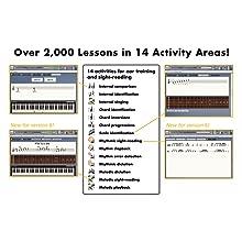 EarMaster Pro 6 contents