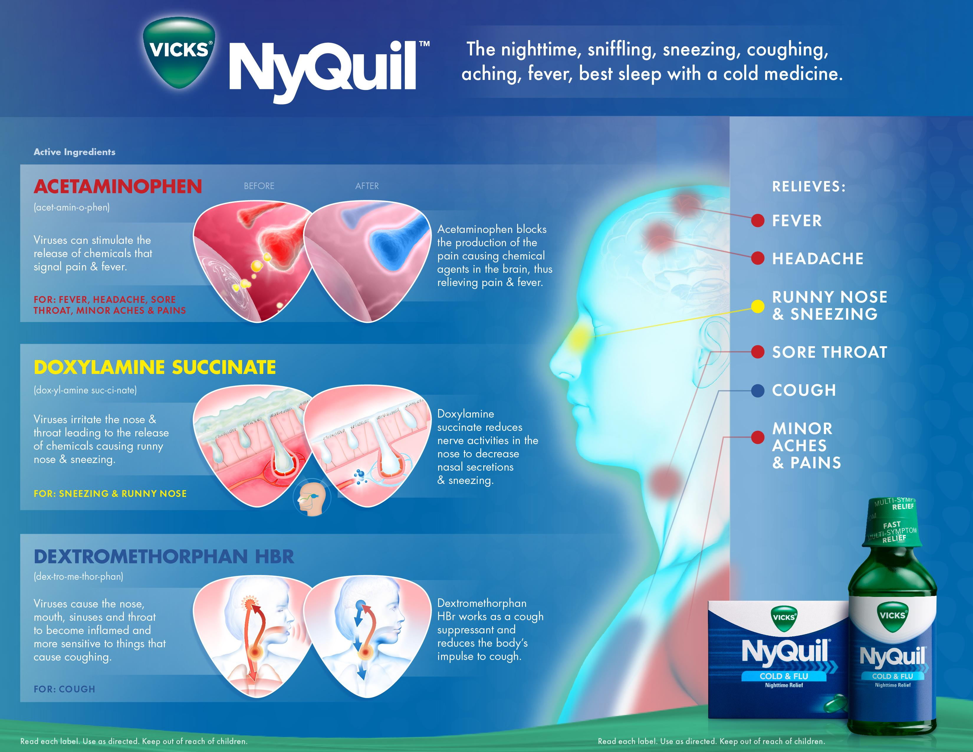 cold and flu relief when you have a cold turn to vicks nyquil cold #032726