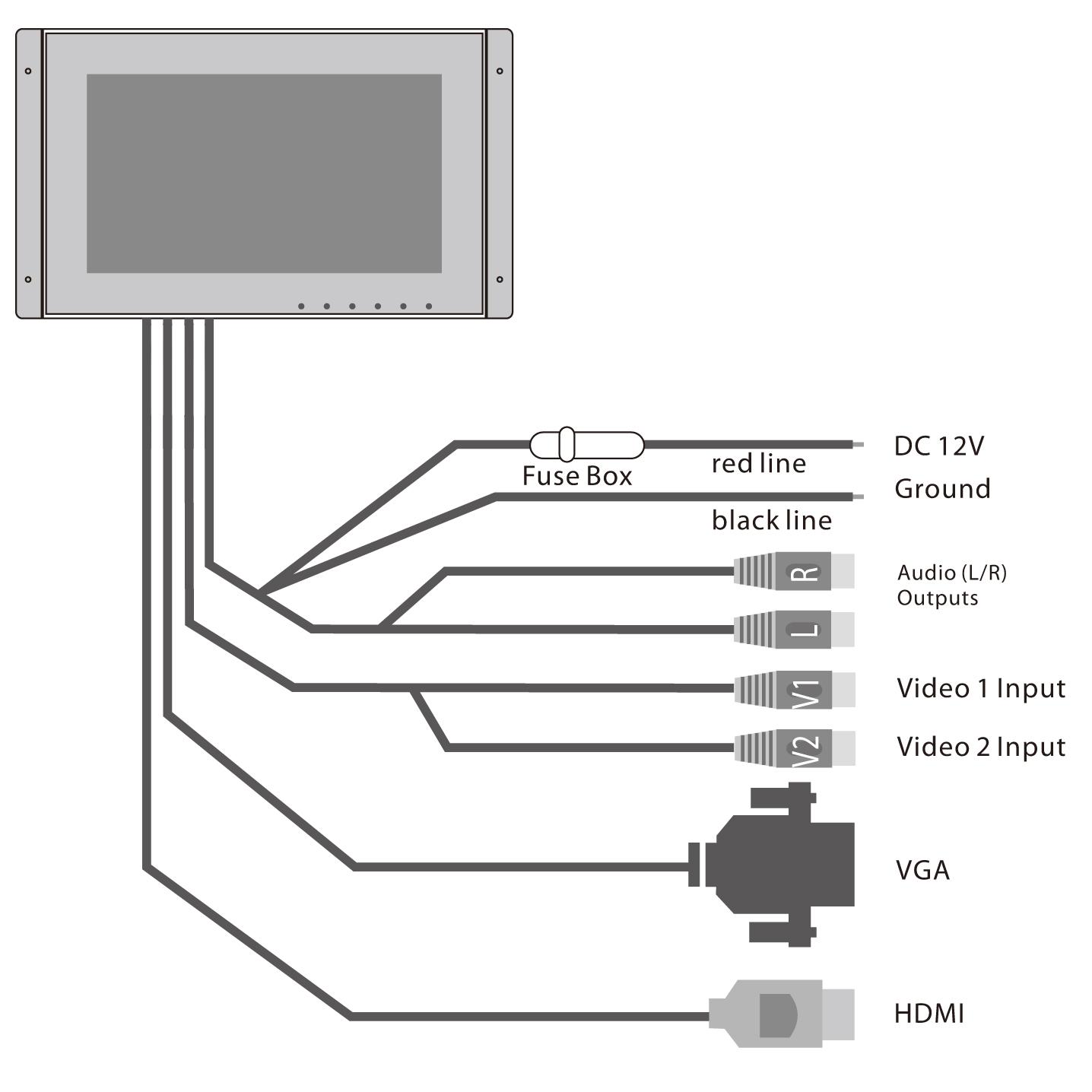 Computer Monitor Wiring Diagram Trusted Dc Fuse Box Home Pylehome Plvw125u And Office Tvs Monitors Rh Pyleaudio Com Connectors Vga To Rca