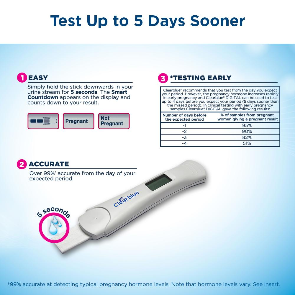 Clearblue test that counts down to results Accurate digital pregnancy