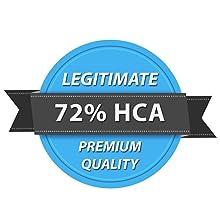 Highest % of HCA