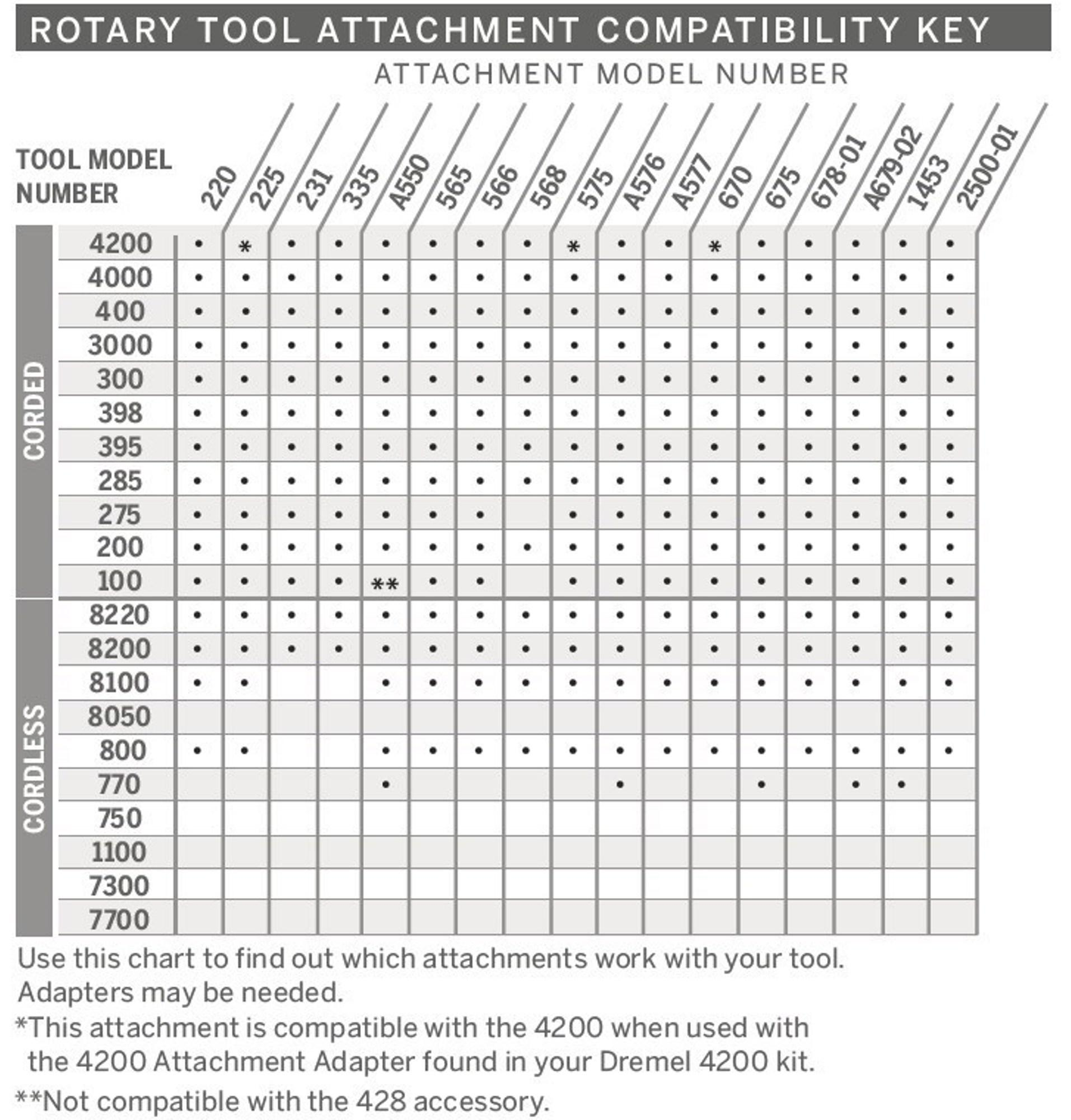 Dcc Compatible Turnouts Manual Guide