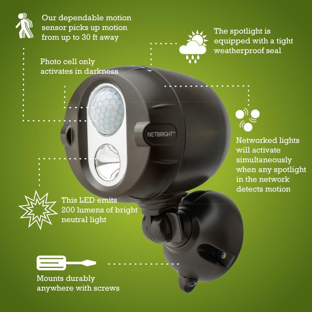 Wireless Motion Sensing Led Spotlight Detectors Home