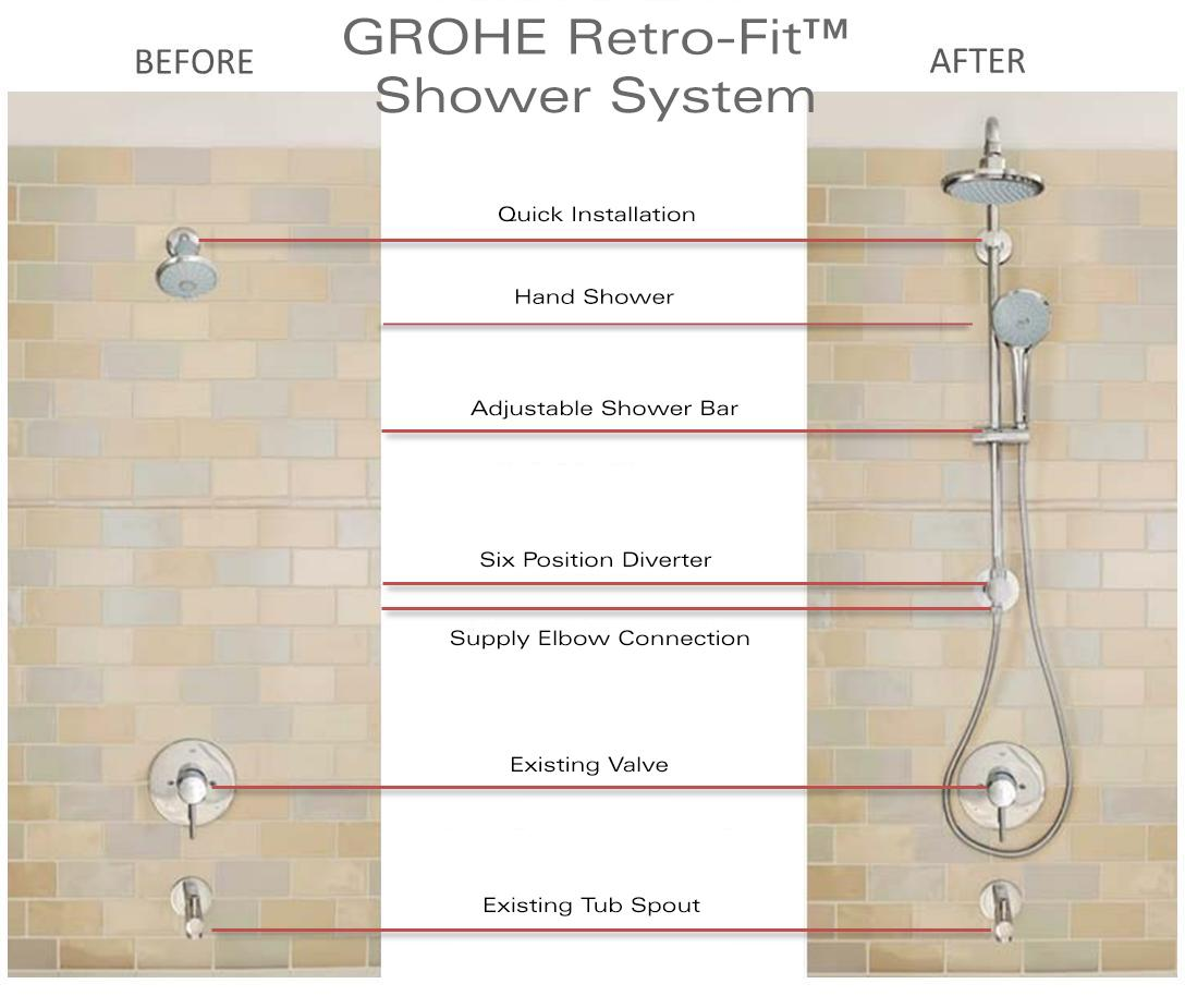 grohe 26126en0 retro fit power soul shower system with shower head and hand shower. Black Bedroom Furniture Sets. Home Design Ideas