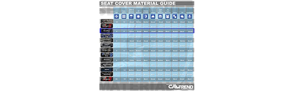 CalTrend Custom Fit Seat Covers Comparison Chart