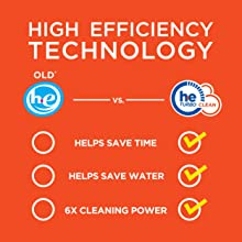 Tide Plus Bleach Alternative Original Scent HE Turbo Clean Liquid Laundry Detergent; he technology