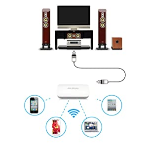 iReceiver Wireless Audio Main