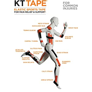 Kinseology Tape Can Support Various Injuries All Over Your Body. It Keeps you active and moving
