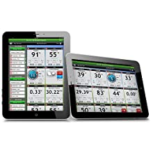 ipad weather station