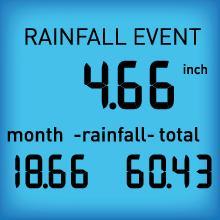 rain gauge, rain gauges