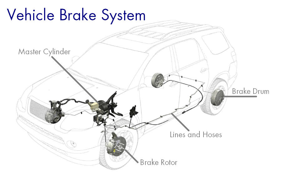 2008 chevrolet express 3500 brake replacement system