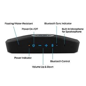 Monster Backfloat, Monster Superstar Backfloat, Backfloat, Waterproof speaker, pool speaker
