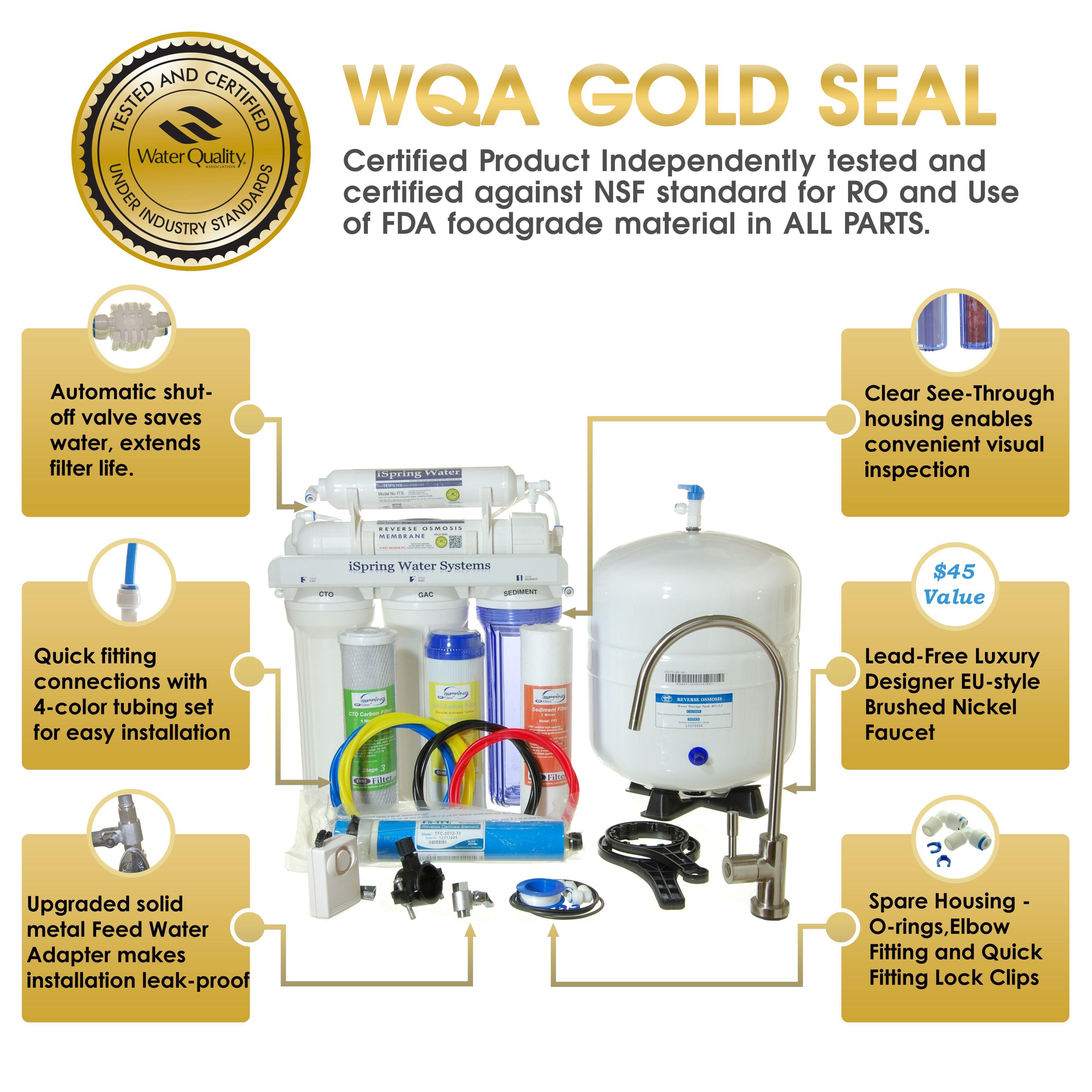 Ispring Rcc7 Built In Usa Wqa Certified Reverse Osmosis