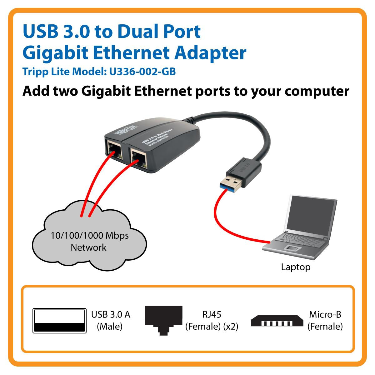 how to tell if ethernet port is gigabit