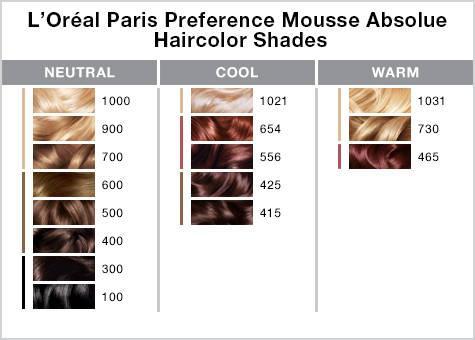 chart loreal preference color chart medium ash brown dark brown hairs