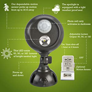 Mr. Beams Spotlight with Remote Control details