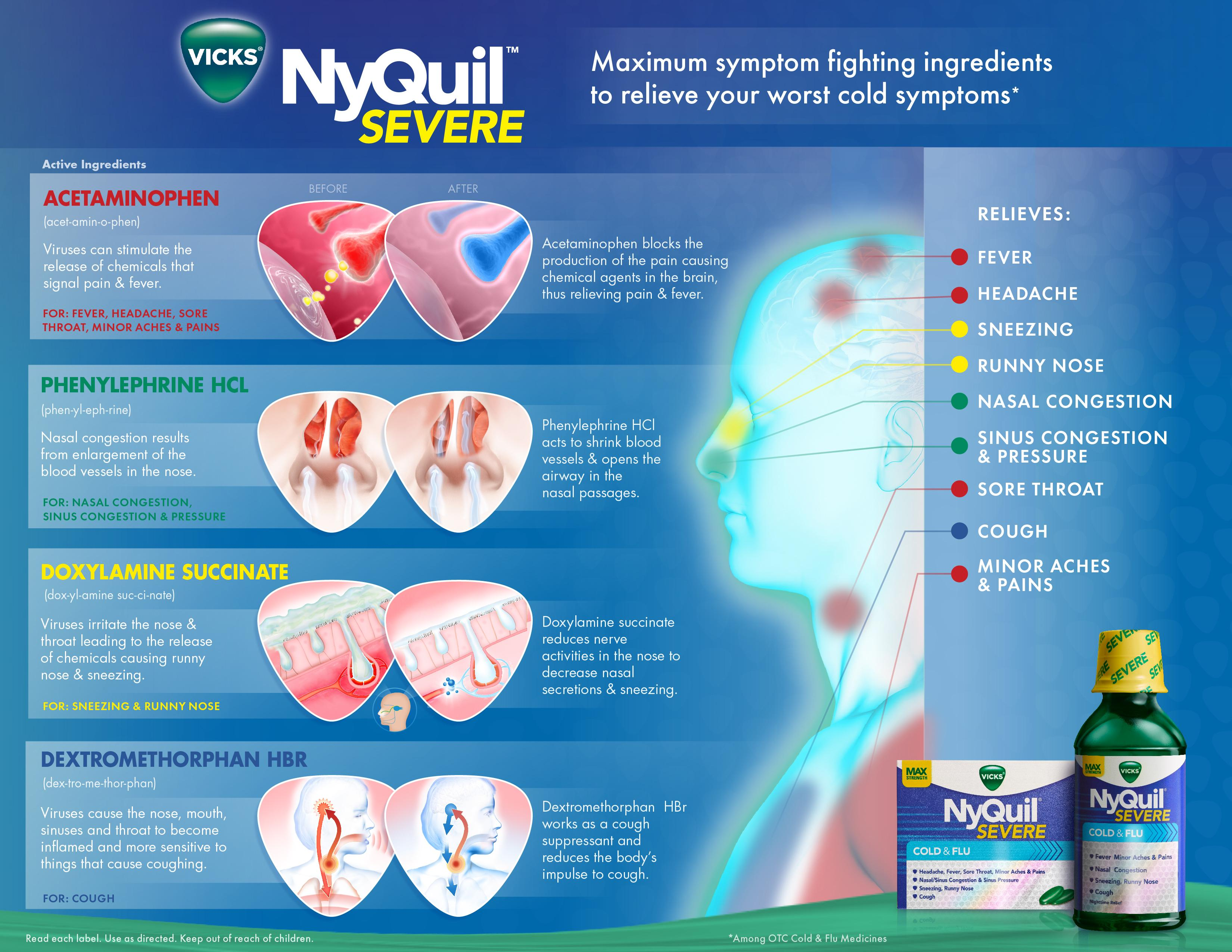 Amazon.com: Vicks NyQuil Severe Cold and Flu and DayQuil Severe Cold #13A5B8