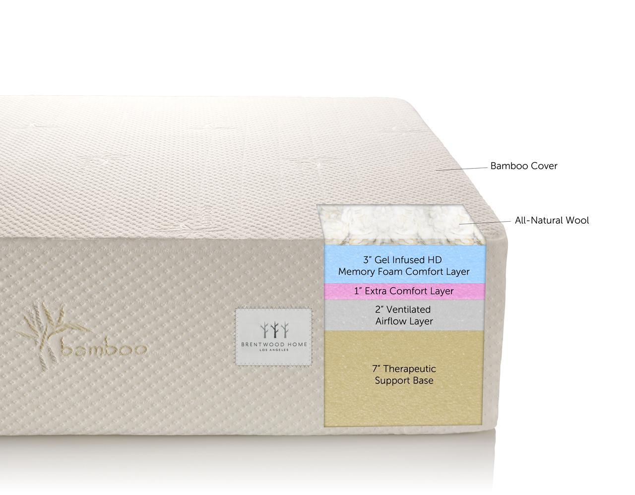 fourlayer technology brentwood home 13inch gel hd memory foam mattress review