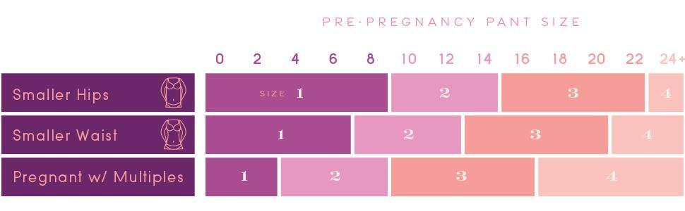 Bellaband Size Chart