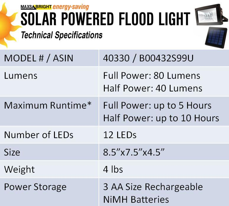 Amazon.com: Maxsa 40330 Solar-Powered 10 Hour Floodlight: Automotive