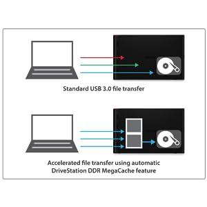 drivestation ddr, fast hard drive, megacache, accelerator, external hard drive, desktop hard drive