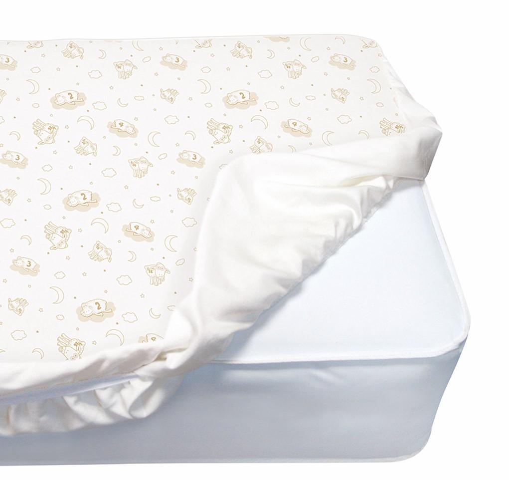 Amazon Serta Perfect Crib Mattress Cover Balance