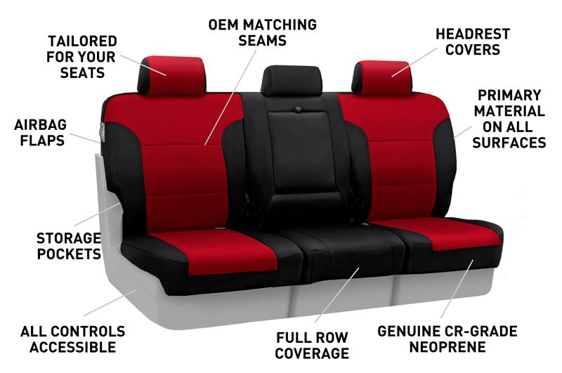 Amazon Coverking Custom Fit Seat Cover For Jeep