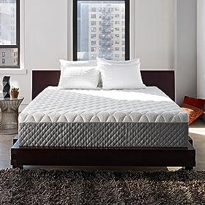 Dynasty, mattress, Lucid