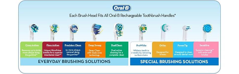 oral b, oral b toothbrush, electric toothbrush, toothbrush head, toothbrush replacement head