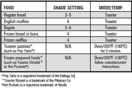 How To Defrost Hot Dog Buns Quickly