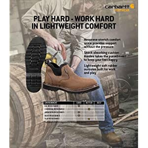 Carhartt Men's CMS4190 Romeo Soft Four Inch Waterproof Work Boot