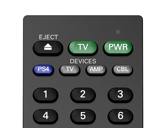 PS4 Media Remote
