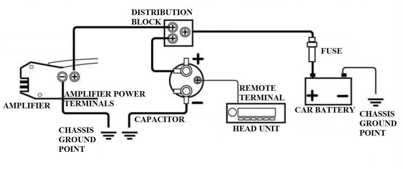 Amazon Com Sound Storm Laboratories Cap200s 2 Farad Wiring Diagram