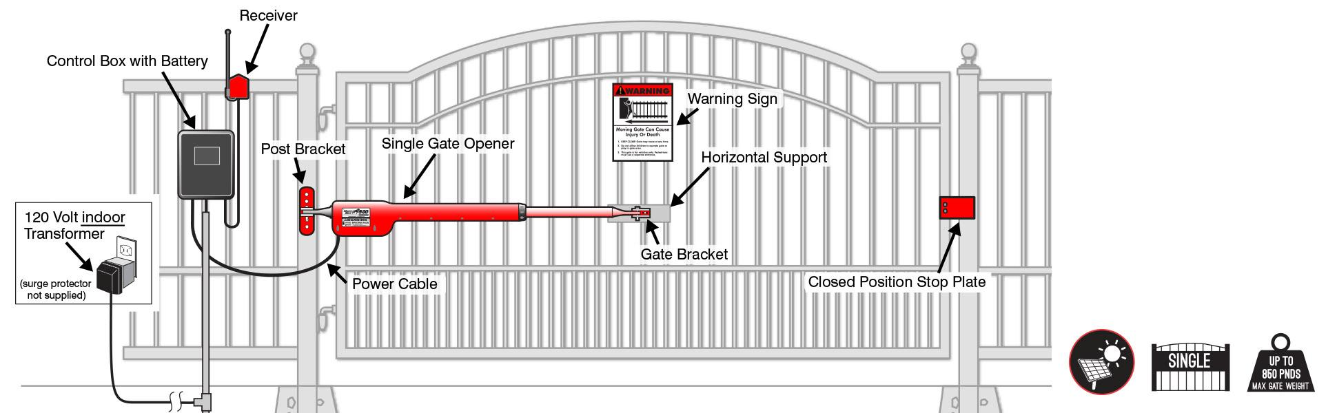 Mighty Mule Automatic Gate Opener For Heavy Duty Single