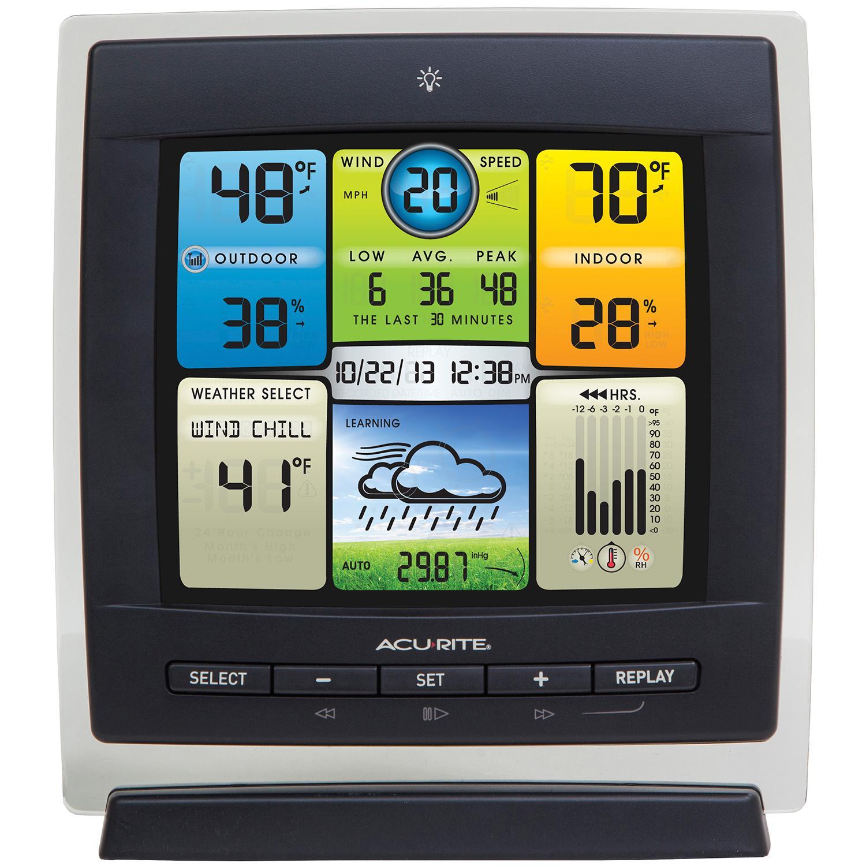 Color Weather Station Color Display
