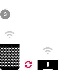 how to connect sonos to denon receiver