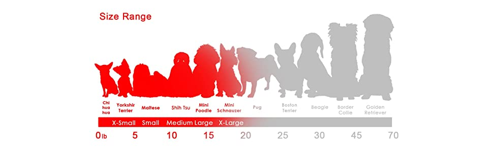 gooby freedom dog harness sizing by weight