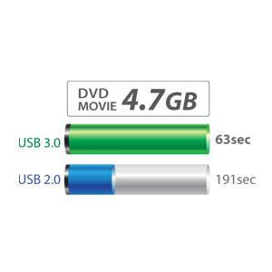 Transcend 2tb Usb 3.0 External Hard Drive Sjm100 For Mac