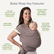 Benefits of Boba Baby Wrap, Features