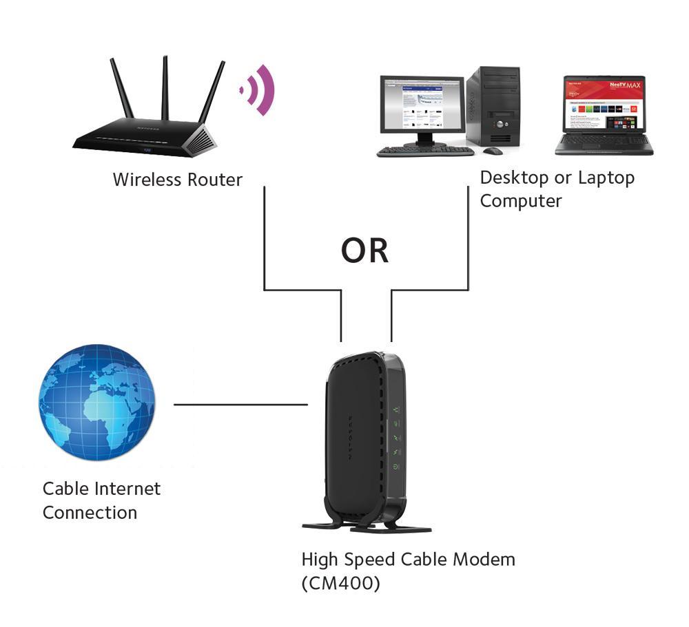Netgear High Speed Docsis 3 0 Cable Modem Cm400