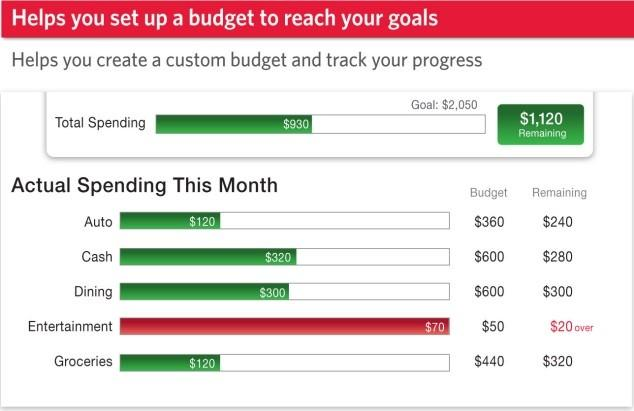 how to create a budget in quicken 2016