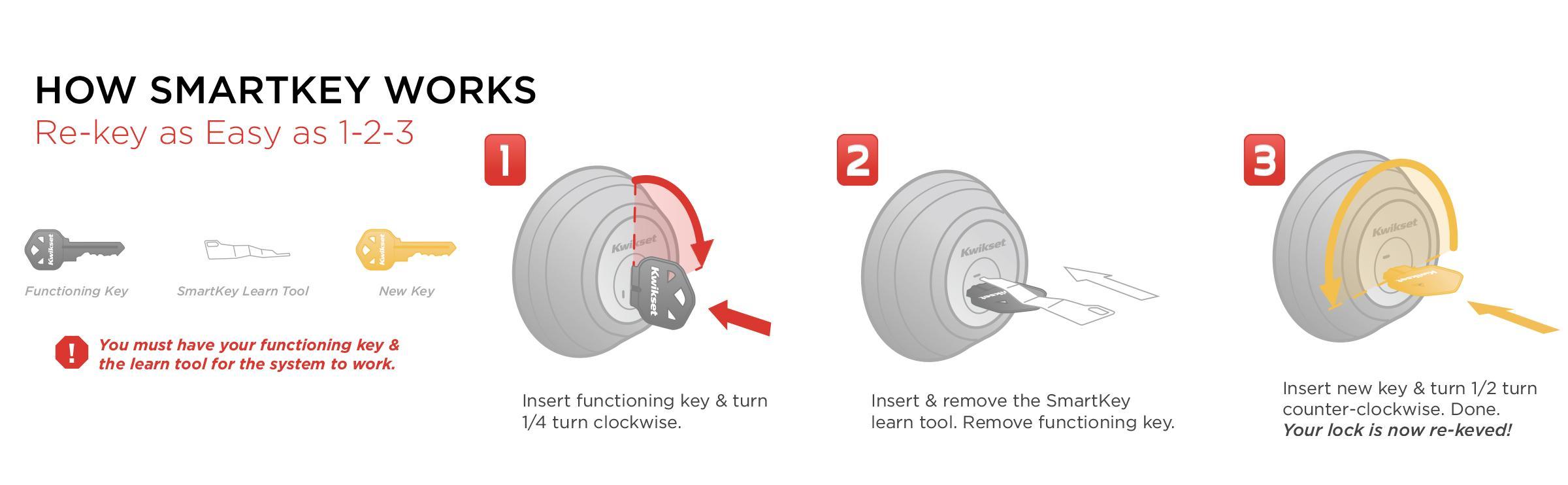 Smart Key Smartkey Re Key Yourself Locksmith Lock