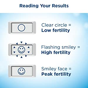 clearblue advanced digital ovulation test instructions