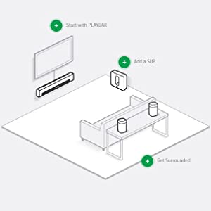 Create your perfect home theater system